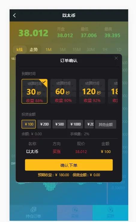 全新定制版UI的微交易/时间盘程序完整需修复K线插图(1)