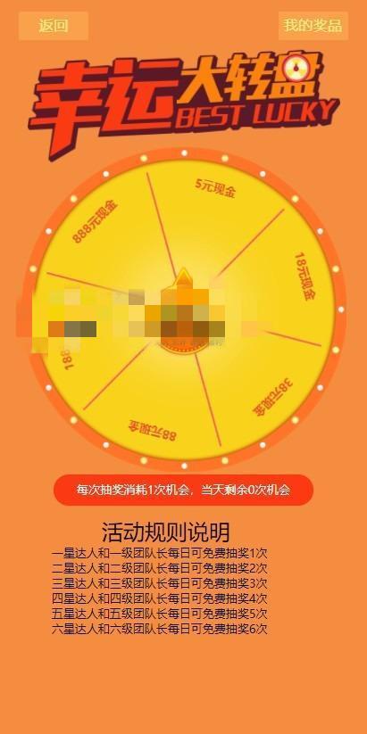 房产投资理财平台/众筹分红系统/每日返利插图(4)