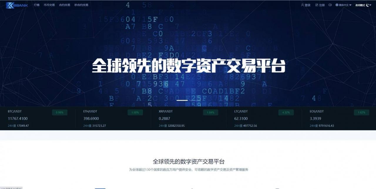 多语言白色交易所虚拟币行情交易平台源码插图(4)